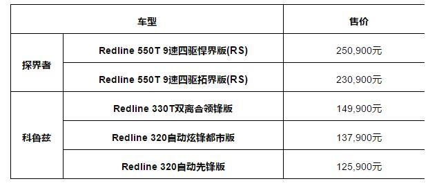 雪佛兰探界者redline尚·红系列和科鲁兹redline尚·红系列全新上市